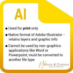 This is the native format of an Adobe Illustrator image. Even though this image is very widespread and portable, it's best for internal use and not for a client. This file is great for printing.