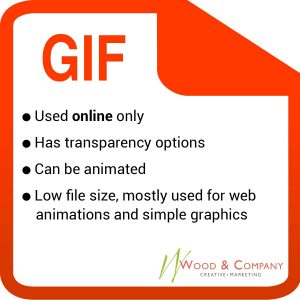Gifs are primarily used in web design because of their ability to be animated, their transparencies, and their low file size. For this reason, gifs are mostly reserved for web animations, cartoons, very simple logos, clip art, and some simple diagrams.